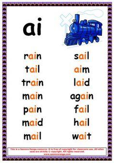 Phonics poster to show ai words. Phonics Reading, Teaching Phonics, Kindergarten Reading, Teaching Reading, Reading Comprehension, Phonics Chart, Phonics Worksheets, Phonics Activities, Phonics Rules