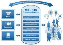 MICROS Commerce Platform Merges Customer Experiences Across Channels