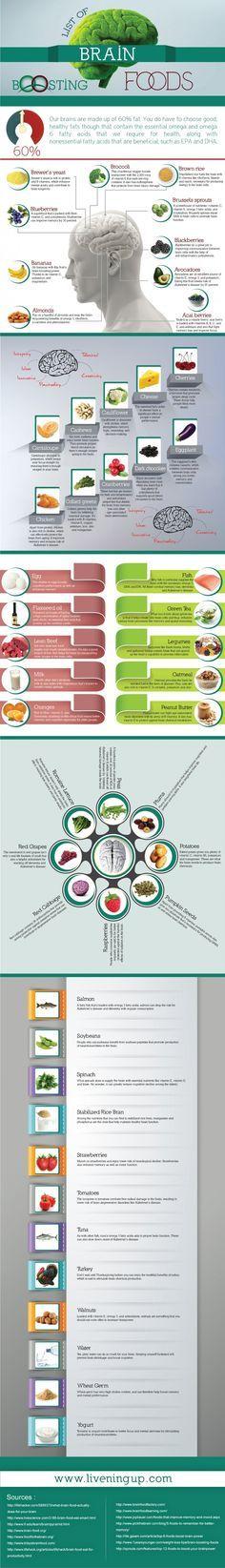 Alimentos importantes para el cerebro.