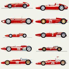 Ferrari Evolution 2 of 7, Formula 1