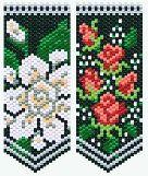 Gardenia & Tea Roses Flower Panels Pattern. Sweetly scented Gardenias…
