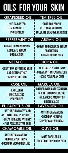 """Dermatologist Dr. Dhaval G. Bhanusali """"Some oils are actually good for oily skin. Depending on the ingredients, the oils can be rich in anti-inflammatory and anti-bacterial ingredients, which help soothe and smooth the skin. """"The mistake many people make is that they use harsh, drying cleansers and products that strip the 'good' oils on the skin surface causing irritated, raw skin,"""""""