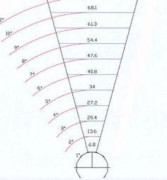 Printable Segment Calculator                              …