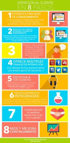 Atención al cliente en 8 pasos #infografia #infogaphic #marketing