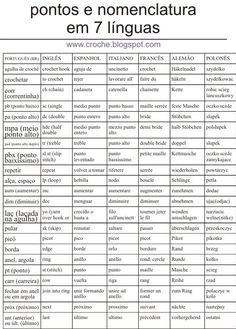 My Crochet , Mis Tejidos by Luna: Crochet Abbreviations ../ Abreviaturas del Crochet ...como identificarlas y leerlas....!