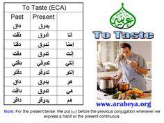 To taste Arabic Verbs, Arabic Lessons, Learning Arabic, Egyptian, Language, Languages, Language Arts