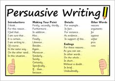 Come, Learn & Understand | Improving our Persuasive Writing