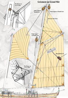 Shpountz 44-40. Détail du plan de gréement. Chaque planche est un chef d'oeuvre. Architecte Daniel Z Bombigher.