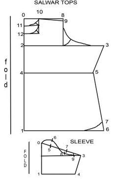 Salwar Kameez Neck and Pattern Designs: Salwar Kameez Sewing Instruction | Stiching instruction of Salwar Kameez