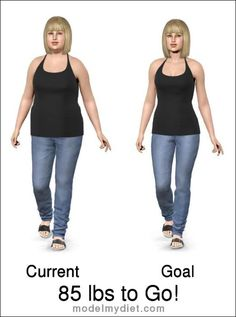 Personalize your virtual model, then add your current weight and goal weight....see how different you will look!