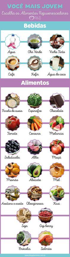 Já pensou rejuvenescer apenas apostando na dieta certa? Alguns alimentos têm a capacidade de blindar a nossa saúde, nos deixar mais dispostos e, inclusive, de melhorar a nossa pele! Por uma aparênc…
