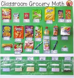 Classroom Grocery Math - Cool idea for teaching money and simulating real life experiences with math. Classroom Grocery Math - Cool idea for teaching money and simulating real life experiences with math. Math Resources, Math Activities, Life Skills Activities, Math Skills, Maths 3e, Math Math, Third Grade Math, Second Grade, Grade 3