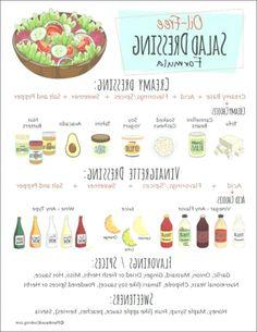 How to Make Oil-Free Salad Dressings Oil-Free Salad Dressing Formula – Plant Based Cooking Vegan Dressings, Salad Dressings, Oil Free Salad Dressing, How To Make Oil, Plant Based, Cooking, Kitchen, Vinaigrette, Salad Dressing