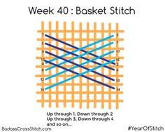 Badass Cross Stitch — Week 40 of the #YearOfStitch : Basket Stitch