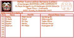 Info terbaru di Bintang Lima Community  Latihan Bersama Malam (Latberma) Rutin Edisi : 01 Desember 2017