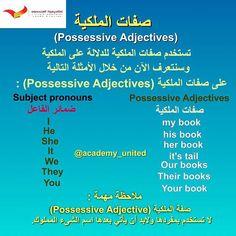 . . صفات الملكية #learn_english #english #تعلم_الإنجليزية