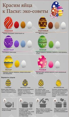 Ukrainian Easter eggs: the spring is coming 🌷 Taste Ukrainian and learn Ukrainian traditions in a eco-friendly way 🌱