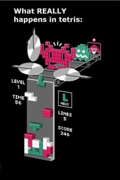 Tetris : The truth is out!