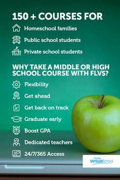 High School Courses??? Please Help?