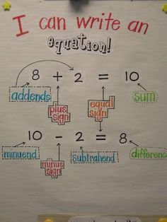"""COMMON CORE """"I can write an equation"""" anchor chart. Great for teaching vocabulary, especially addend, sum. Only thing I would add are some where the sum goes first!"""
