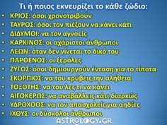 Τι ή ποιός εκνευρίζει το κάθε ζώδιο; Scorpio Zodiac, Horoscope, Gemini, Zodiac Signs, Love Astrology, True Words, Lyrics, Funny Quotes, Lol