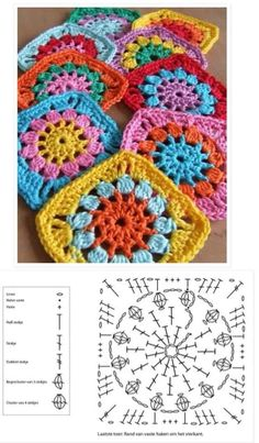 Easy to make crochet granny square pattern. Free crochet chart by Color'n creamColor 'n Cream Crochet and Dream: New Flower Squarecrochê passo a passo ( Crochet Motif Patterns, Granny Square Crochet Pattern, Crochet Diagram, Crochet Chart, Crochet Basics, Crochet Squares, Knitting Patterns, Granny Squares, Easy Granny Square