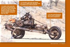 Emile Leray, a French expert mechanic managed to create a working motorcycle with parts from his broken down Citroen 2CV, in the middle of the Sahara Desert