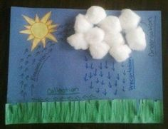 The Water Cycle lesson and activities - I would have the kids use Elmer's glue on the arrows to reenforce the idea of the rain falling and the sun heating the moisture to form clouds. Maybe make the sun from a shiny metalic paper.
