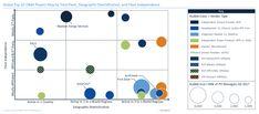 Renewable Energy Companies, Solar, Google, Image