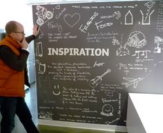 Ideas on Hold: Embracing the Selfless Call to Creative Parenting ‹ Story Warren Scrum Board, Social Work Offices, You At Work, Chalk Wall, Job Info, Corporate Interiors, Business Advice, Career Advice, Ways To Communicate