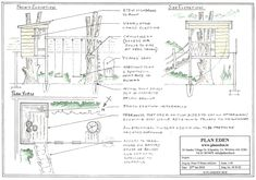 Tree House Plans, Warm Bedroom, Tree House Designs, Sound Of Rain, Unique Settings, Play Equipment, Construction Services, Treehouses, Small Gardens