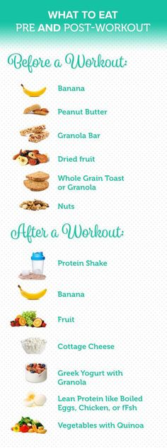 Here is What to Eat Before and After a Workout | What to eat before and after a workout | what to eat before a workout | Pre workout snack
