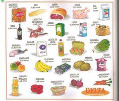 vocabulario las tiendas español - Buscar con Google