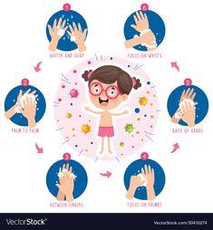 Science Projects For Kids, Math For Kids, Activities For Kids, Kindergarten Classroom Rules, Hand Washing Poster, Nurse Art, Boy And Girl Cartoon, Preschool Arts And Crafts, School Murals