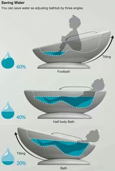 Saving water - adjustable bathtub
