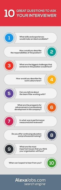 How It Works - My Perfect Resume Advice Pinterest Perfect resume - my perfect resume sign in