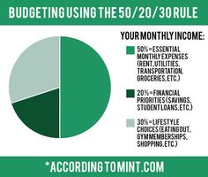 Follow this simple budgeting rule so you can keep more of that cash money: