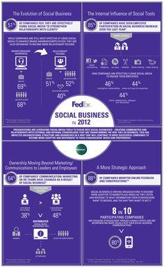 From Social Media to Social Business. 2012socialbusinessstudy.com