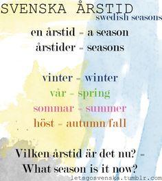 Let's Go! Svenska