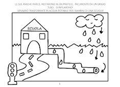La maestra Linda: Le avventure di Gocciolina Math Equations, Education, Blog, Water, Winter Time, Weather, Environment, Spring, Lab