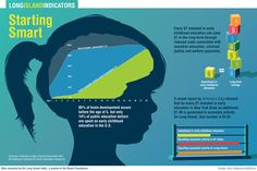 Early Childhood Education Importance, 85% of Brain Develops Before 5