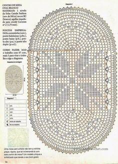 Best 12 Art: home mat – SkillOfKing. Crochet Doily Patterns, Crochet Motif, Crochet Doilies, Crochet Stitches, Crochet World, Crochet Home, Crochet Gifts, Filet Crochet, Crochet Diagram