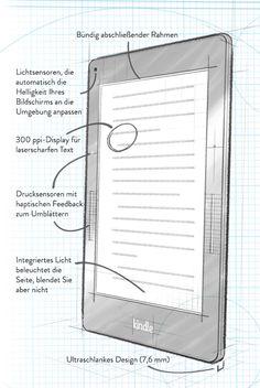 Fancy Kindle Voyage mit integrierter Beleuchtung Amazon de