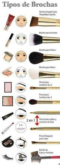 Maquilajje Techniken - Make-up Pinsel - - Hautpflege . - Maquilajje Techniken – Make-up Pinsel – – Hautpflege … – - Makeup Brush Uses, Makeup 101, Makeup Guide, Makeup Tools, Beauty Makeup, Makeup Hacks, Makeup Ideas, Makeup Style, Eyeliner Hacks