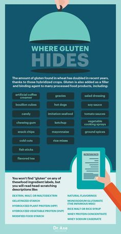 Foods with gluten hiding in plain sight - Dr. Axe http://www.draxe.com #health #Holistic #natural: