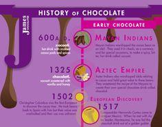 Gourmet Madriz: La historia del chocolate en una infografía