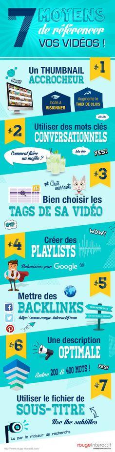 #Infographie Référencement Vidéos #youtube #SEO