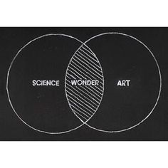 science aesthetic tumblr - Cerca con Google