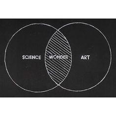 science aesthetic tumblr - Cerca con Google