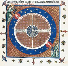 Cosmological diagram showing angelic movers turning cranks to rotate the celestial spheres BL, ms YT 31 f. 45, 14th c